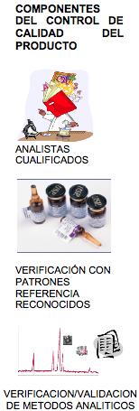 componentes_control_calidad