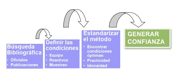 proceso_calidad